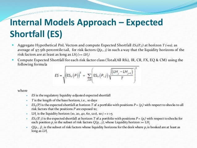 expected shortfall essay Measuring market risk under basel ii, 25, and iii: var, stressed var, and expected shortfall jim chen this note summarizes the measurement of market risk in the trading book under the most recent accords of the basel committee on banking regulation, known as basel ii, 25, and iii.