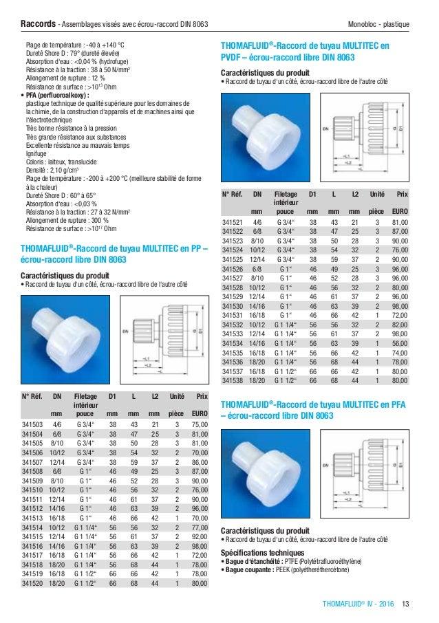 Profi Pvc PP-R1 Coupe-tube en plastique pour tuyaux en plastique jusqu/à /Ø 5//8 42 mm