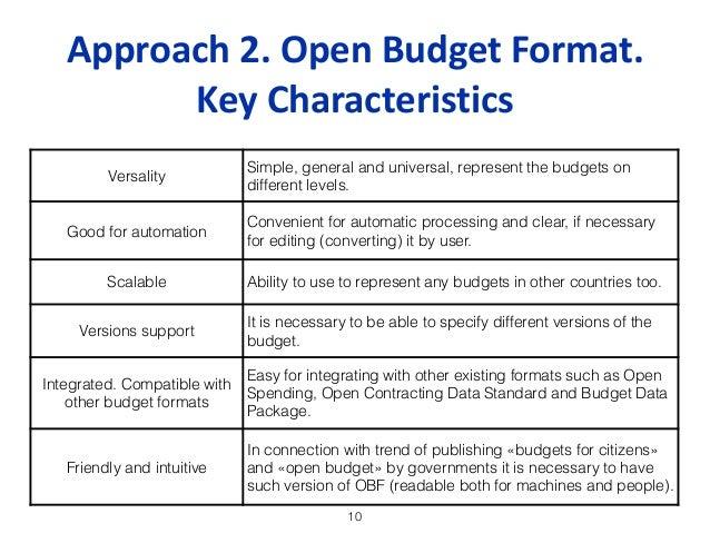 open budget format