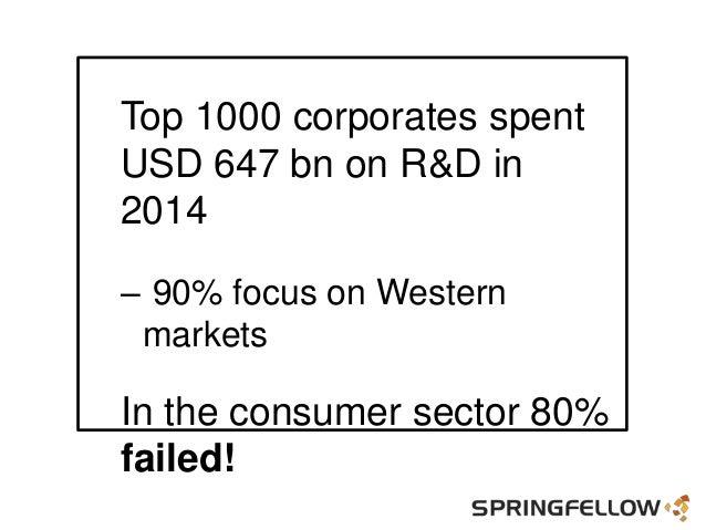 Frugal innovation Slide 2