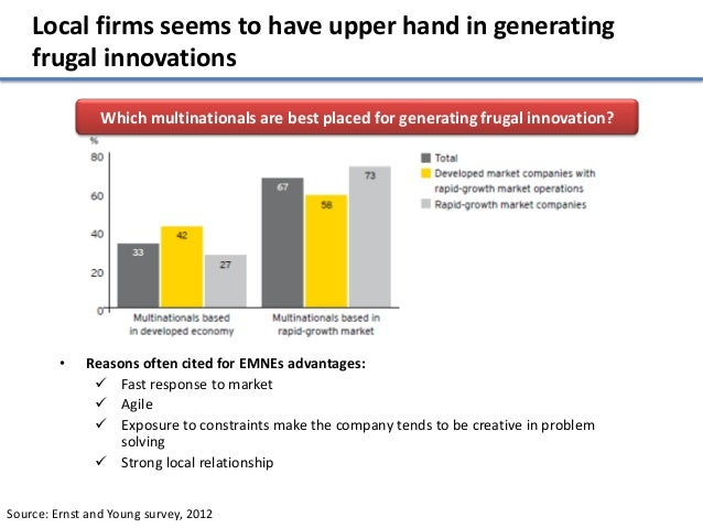 Local firms seems to have upper hand in generating    frugal innovations                Which multinationals are best plac...