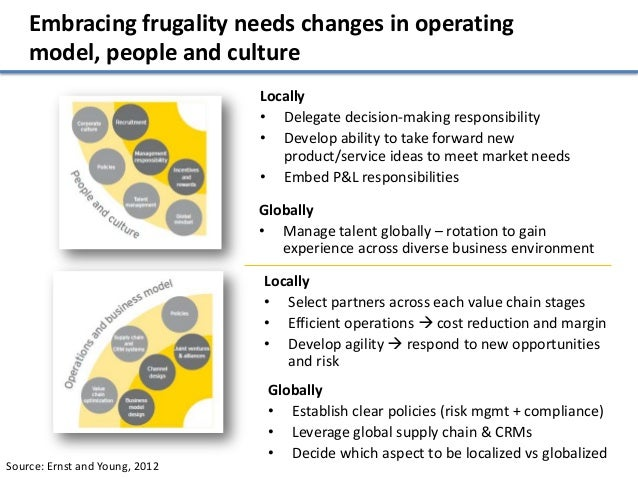 Embracing frugality needs changes in operating    model, people and culture                                Locally        ...