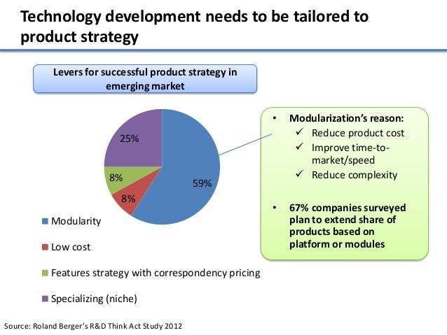 Technology development needs to be tailored to    product strategy             Levers for successful product strategy in  ...