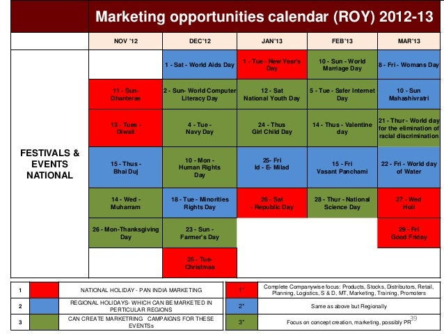 Frugal Marketing Case StudyReal Life Example Of A Successful St - Sample marketing calendar