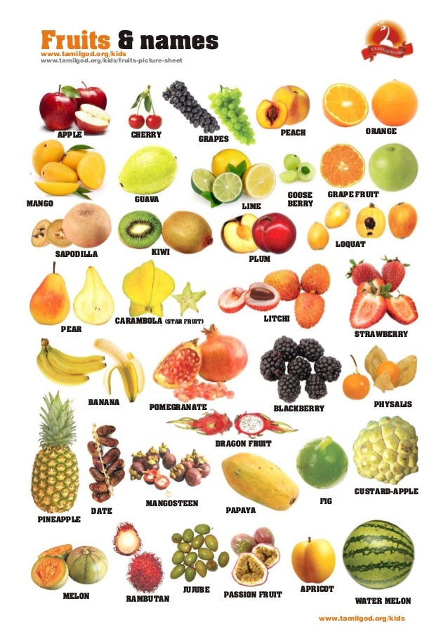 Fruits and names picture sheet