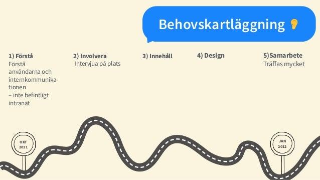 MAR 2014 FRAM -TID 4) Design Gradvis optimering 3) Innehåll Putsa, uppdatera och förbättra 1) Förstå Användarstudier på b...