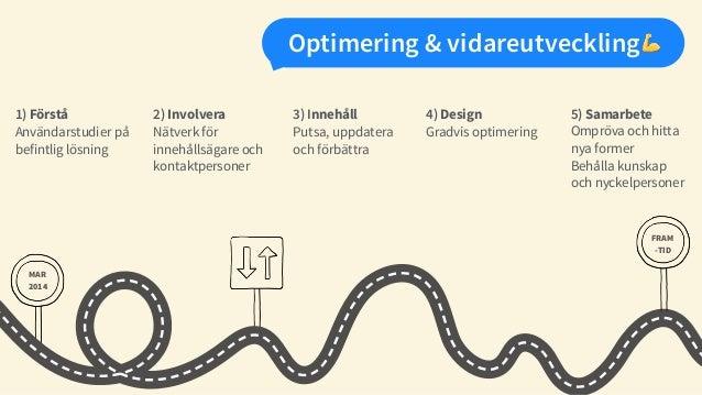 Intranätets syfte 🤔 Vara ett effektivt arbetsverktyg för såväl användare som avsändare  Främja samhörighet och samarbete ...