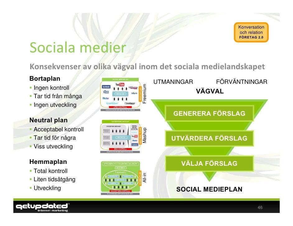 sociala media ledsagare liten