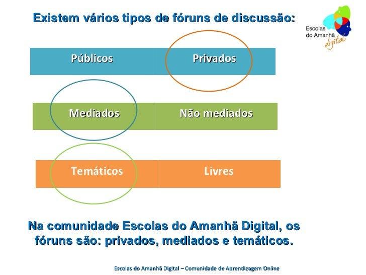Existem vários tipos de fóruns de discussão:      Públicos                               Privados      Mediados           ...
