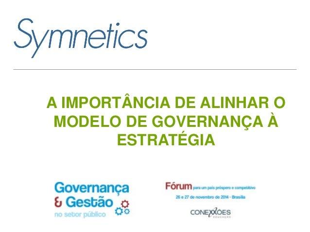 Copyright© 2013 Symnetics – Todos os direitos reservados A IMPORTÂNCIA DE ALINHAR O MODELO DE GOVERNANÇA À ESTRATÉGIA