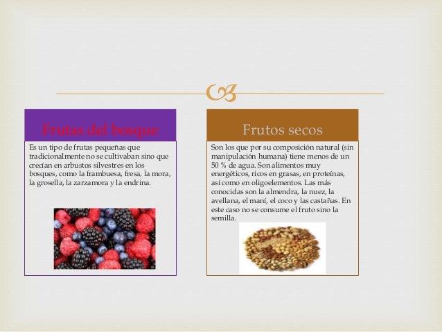 Frutas Climatericas Y No Climatericas Ebook