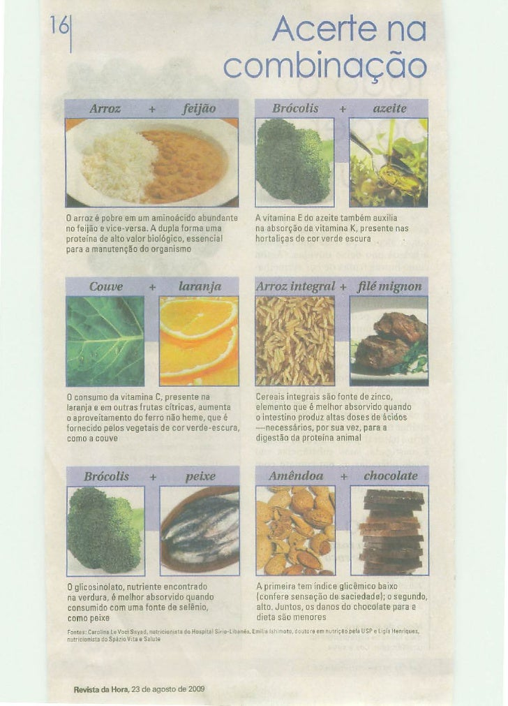 Frutas E Legumes Alimentos Poderosos