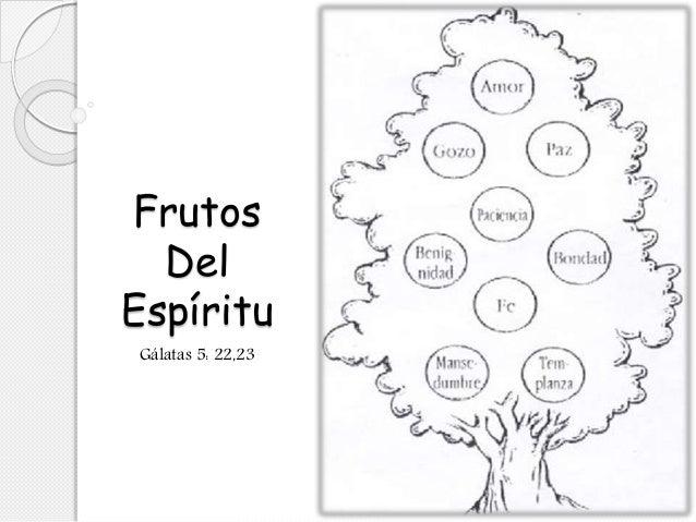 Frutos  Del  Espíritu  Gálatas 5: 22,23