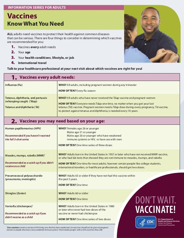 1. Vaccines every adult needs:  Influenza (flu) WHO? All adults, including pregnant women during any trimester  HOW OFTEN?...