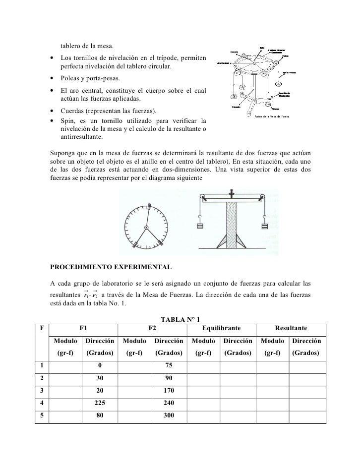 Fs 111 vectores for Partes de una mesa