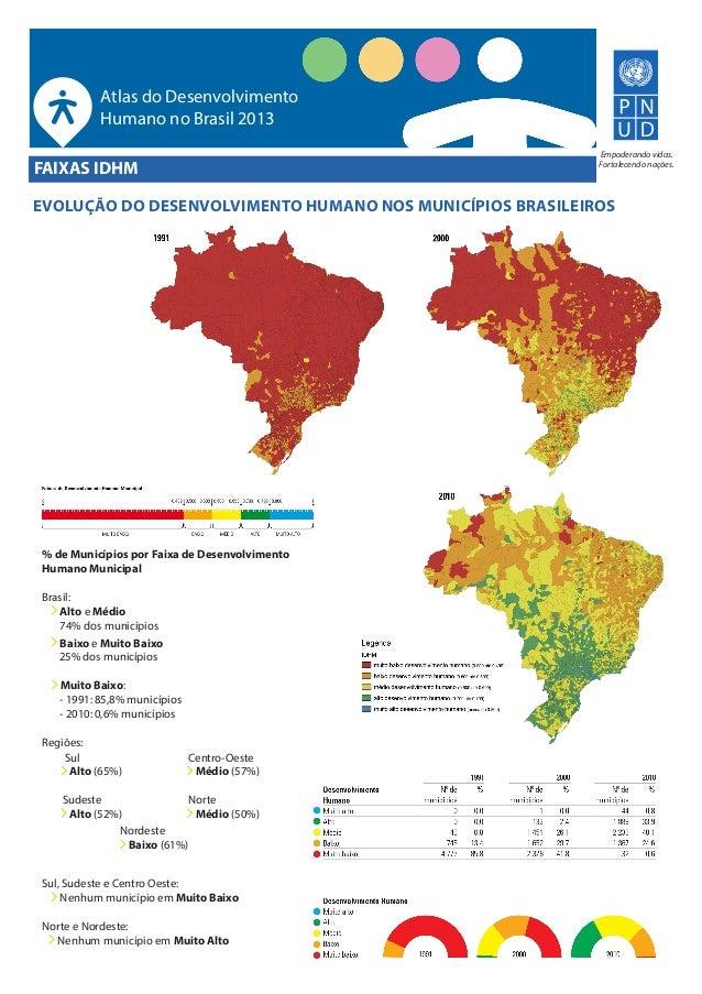 Atlas do Desenvolvimento Humano no Brasil 2013 Empoderando vidas. Fortalecendo nações.  FAIXAS IDHM  EVOLUÇÃO DO DESENVOLV...