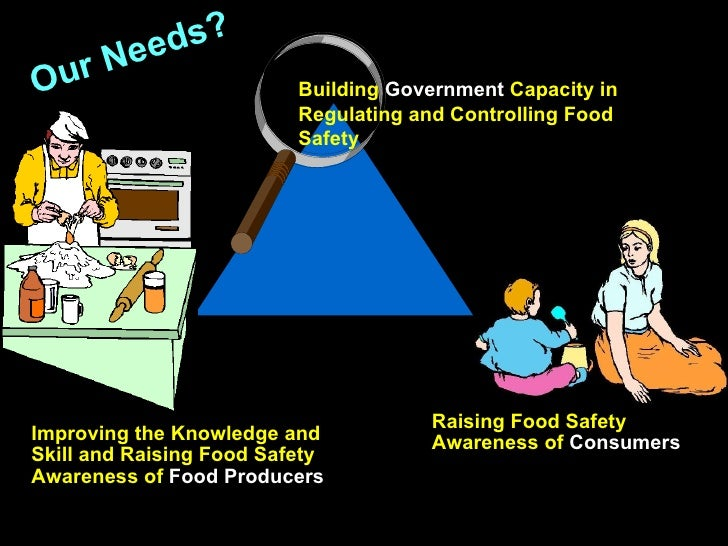 Improving the Knowledge and Skill and Raising Food Safety Awareness of  Food Producers Our Needs? Building  Government  Ca...