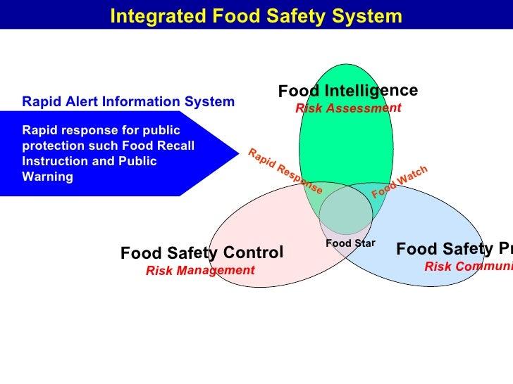 Integrated Food Safety System Rapid Alert Information System Risk Assessment Risk Communication Risk Management Food Intel...