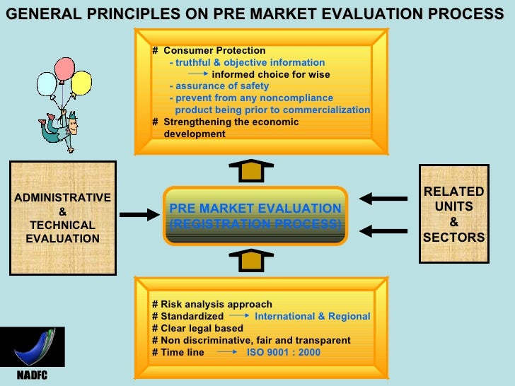 #  Consumer Protection - truthful & objective information informed choice for wise - assurance of safety - prevent from an...