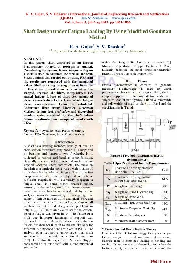 R. A. Gujar, S. V. Bhaskar / International Journal of Engineering Research and Applications (IJERA) ISSN: 2248-9622 www.ij...