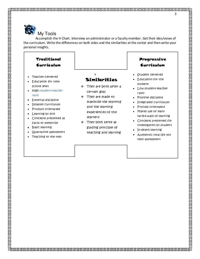 Essay about traditional and progressive curriculum similarities