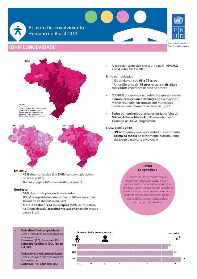 Atlas do Desenvolvimento Humano no Brasil 2013 Empoderando vidas. Fortalecendo nações.  IDHM LONGEVIDADE  •  A expectativ...