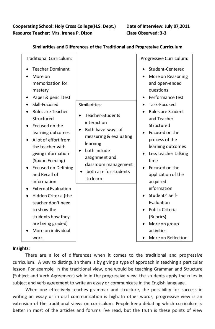 Relevance essay rubric