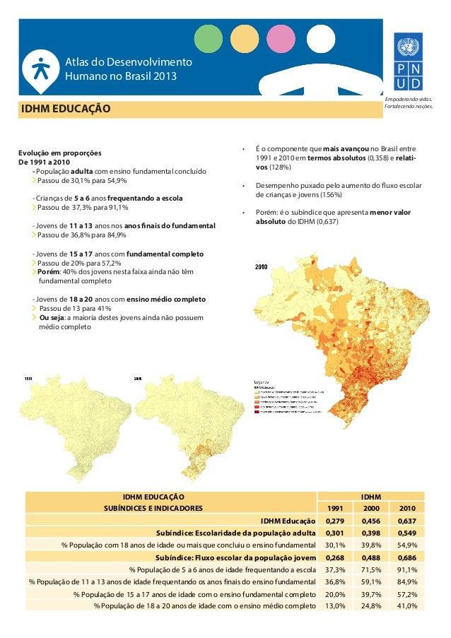 Atlas do Desenvolvimento Humano no Brasil 2013 Empoderando vidas. Fortalecendo nações.  IDHM EDUCAÇÃO  Evolução em proporç...