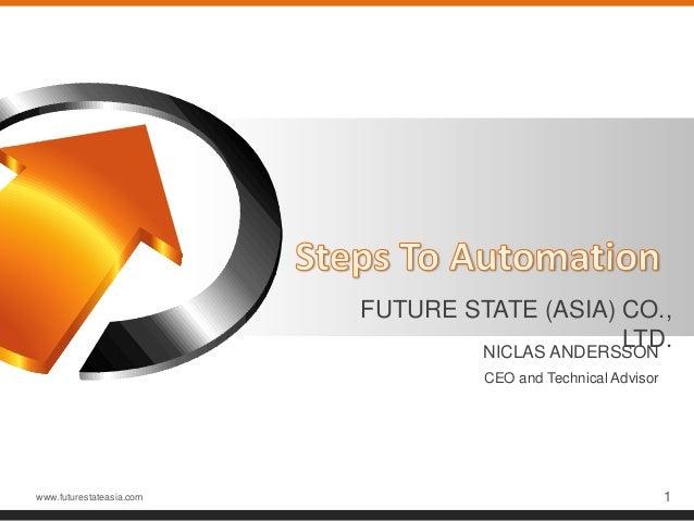 FUTURE STATE (ASIA) CO.,                                               LTD.                                  NICLAS ANDERS...