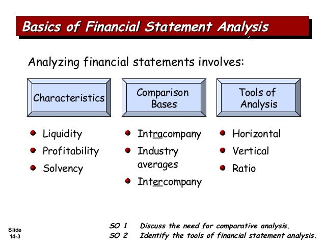 analyzing financial statements Financial analysis refers to an activity of assessing financial statements to judge the performance of a company financial statement analysis has three broad tools – ratio analysis, dupont analysis and common size financials.