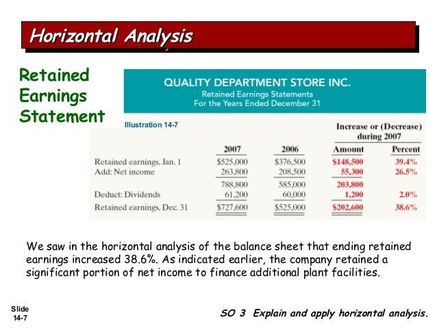 cbs corporation financial statement analysis 2011 Annual report pursuant to section 13 or 15(d) of the  portions of  cbs corporation's notice of 2012 annual meeting of  for the year ended  december 31, 2011, approximately 59% and 17% of total  management's  discussion and analysis of results of operations and financial condition— legal.