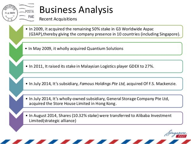 Company Analysis Singpost