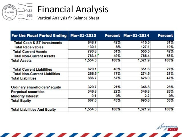 financial ratio analysis daimler group and Daimler financial services accounts for €1055 this is equivalent to 56% of the daimler group's total the equity ratio for the industrial.