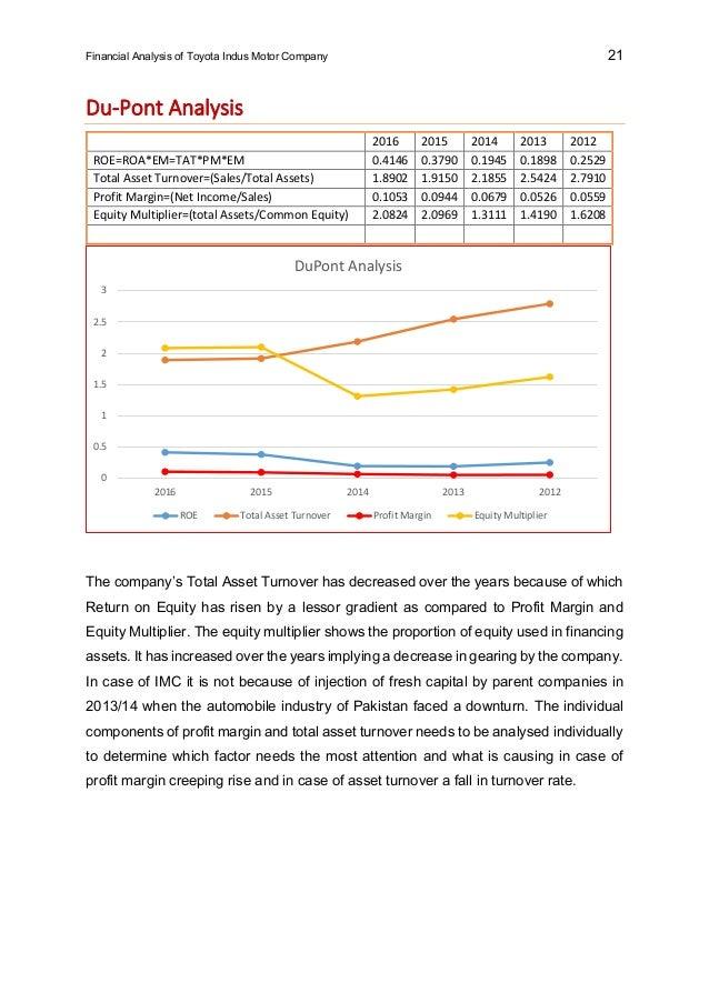 ratio analysis of toyota company 2016