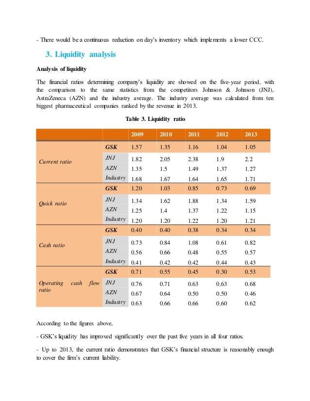 fsa financial statement analysis Pos tentang financial statement analysis (fsa) yang ditulis oleh informasi jadwal training dan seminar 2016-2017-2018.