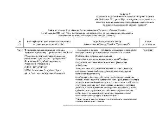 """Додаток 3 до рішення Ради національної безпеки і оборони України від 23 березня 2021 року """"Про застосування, скасування та..."""