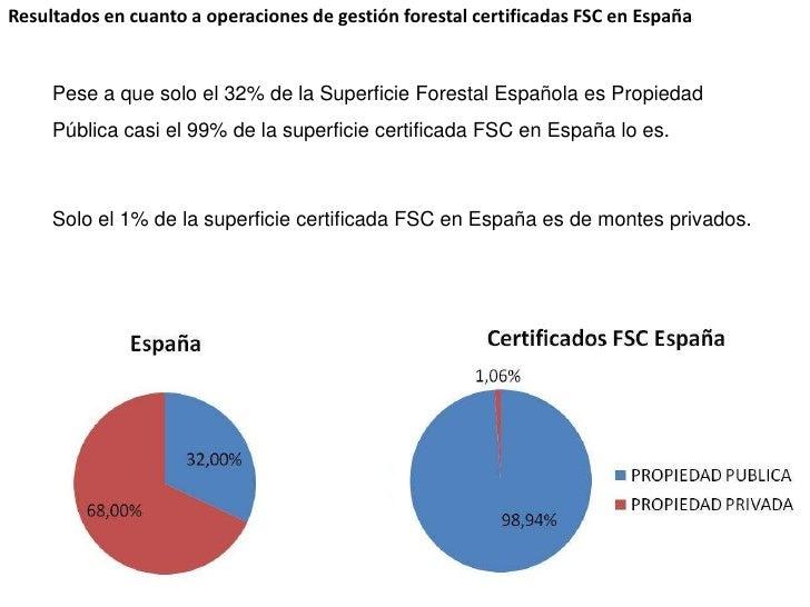 Resultados en cuanto a operaciones de gestión forestal certificadas FSC en España<br />Pese a que solo el 32% de la Superf...