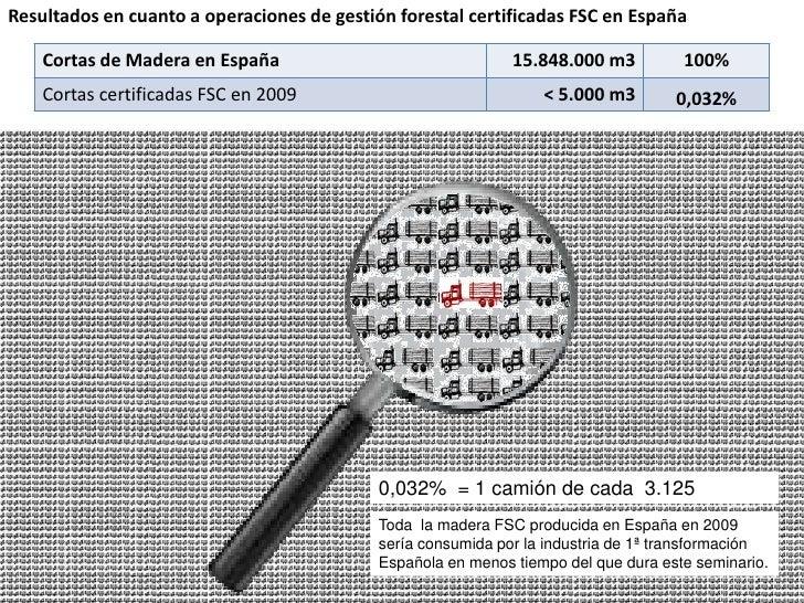 Resultados en cuanto a operaciones de gestión forestal certificadas FSC en España<br />0,032%  = 1 camión de cada  3.125 <...
