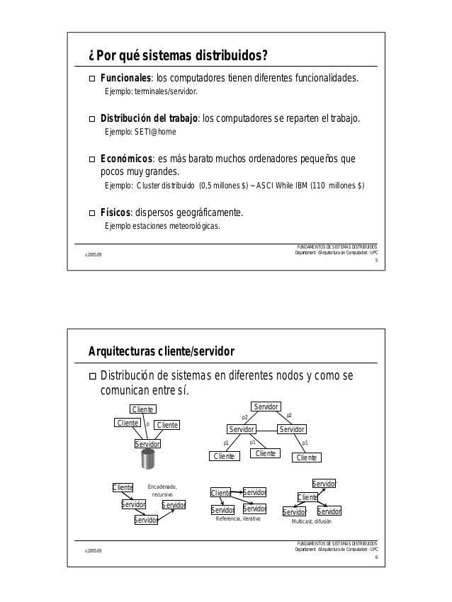 Sistemas Distribuidos conceptos generales Slide 3