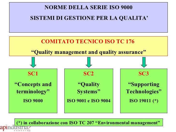 Fse   15 lezione - iso9001 Slide 3