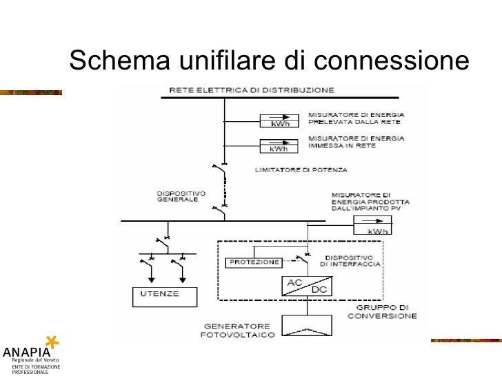 Schema Elettrico Unifilare Impianto Fotovoltaico 3 Kw : Fse lezione fotovoltaico