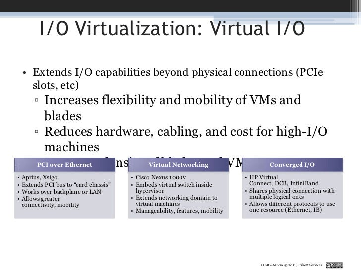 storage for virtual environments 2011 r2 72