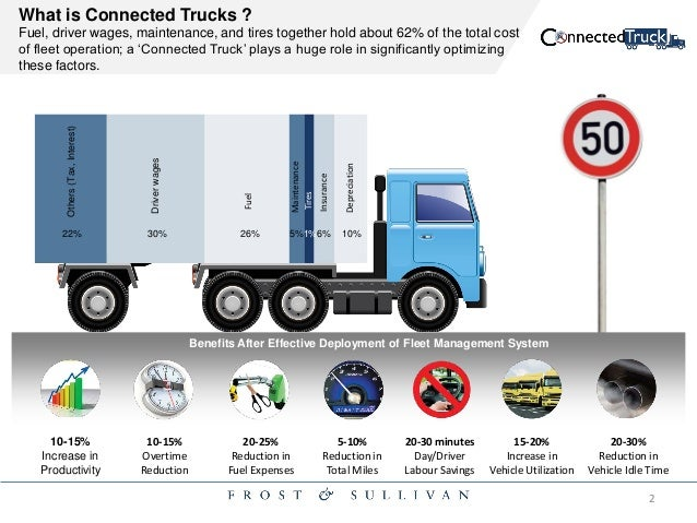 Frost Amp Sullivan S Global Connected Truck Brochure About