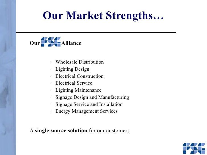 FSG 2012 - Business Plan Presentation (Finals)