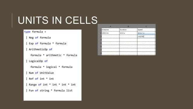 UNITS IN CELLS type formula = | Neg of formula | Exp of formula * formula | ArithmeticOp of formula * arithmetic * formula...