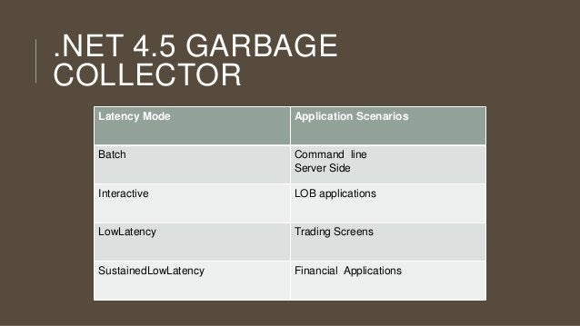 .NET 4.5 GARBAGE COLLECTOR Latency Mode  Application Scenarios  Batch  Command line Server Side  Interactive  LOB applicat...