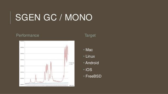 SGEN GC / MONO Performance  Target  • Mac • Linux • Android • iOS • FreeBSD