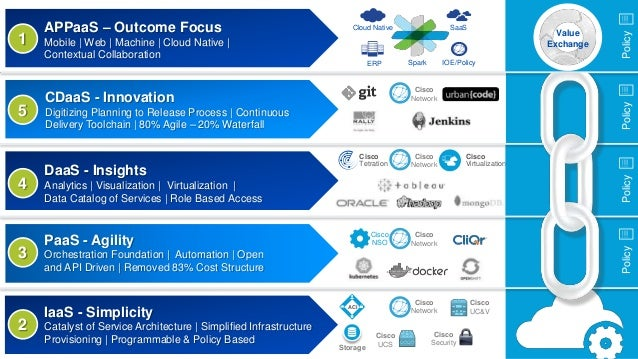 ciscos organizational change For all the energy cisco is devoting to seeking new markets, the changes it is  making to its institutional structure are equally important whether.