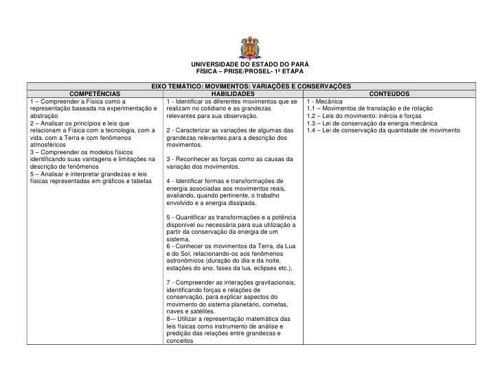 UNIVERSIDADE DO ESTADO DO PARÁ                                                       FÍSICA – PRISE/PROSEL- 1ª ETAPA      ...