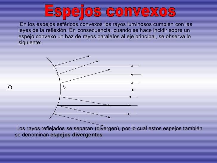 Leyes de la reflexi n y espejos for Espejos esfericos convexos